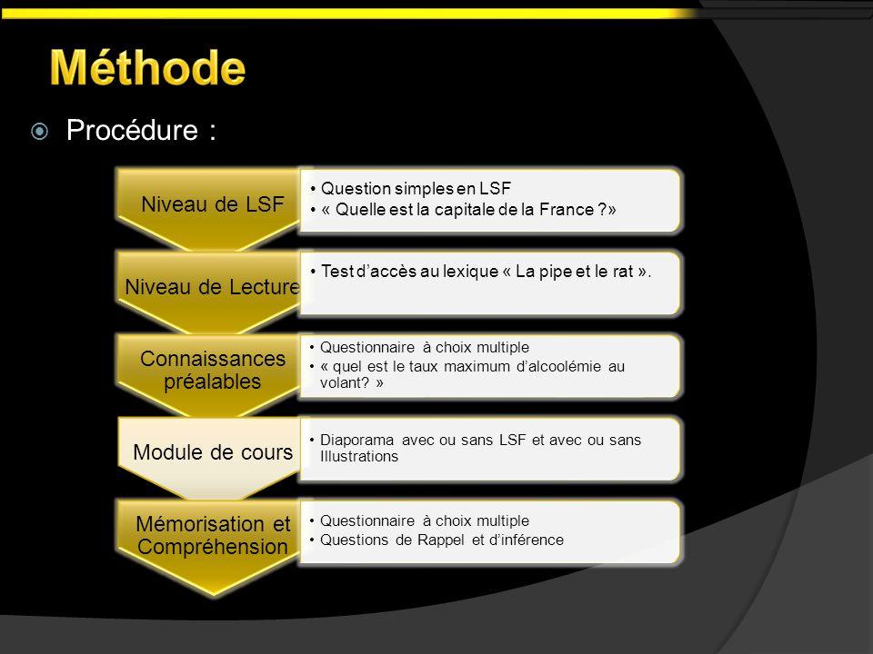 Méthode Procédure : Niveau de LSF [Session 1 Uniquement]